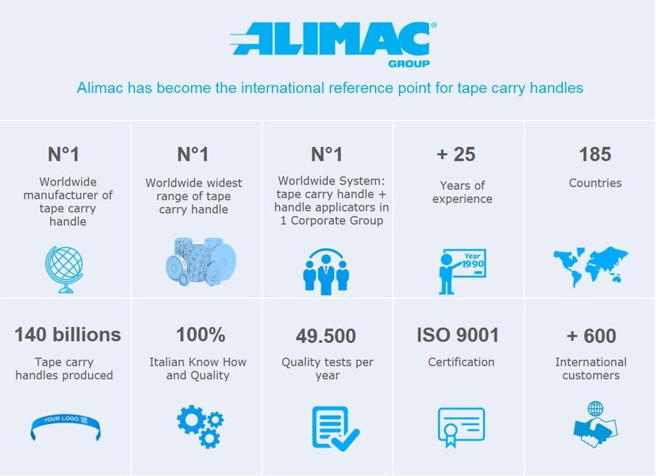 Unternehmensbereich Alimac Tragegriffsysteme